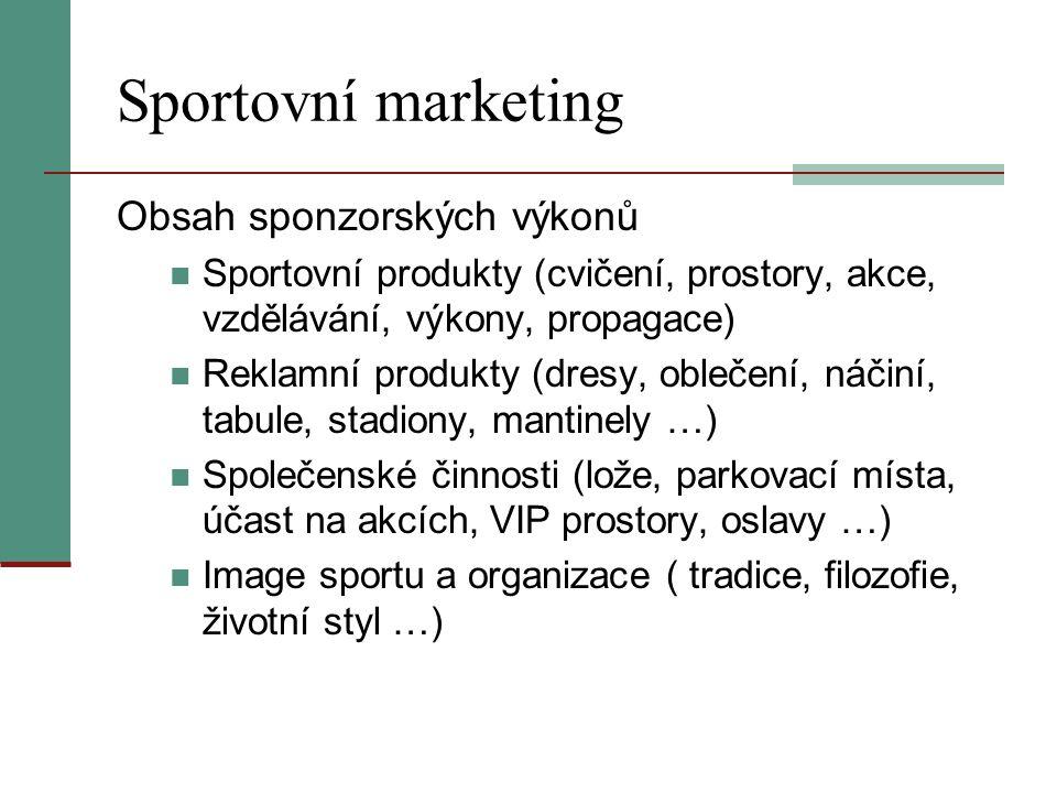 Sportovní marketing Obsah sponzorských výkonů Sportovní produkty (cvičení, prostory, akce, vzdělávání, výkony, propagace) Reklamní produkty (dresy, ob