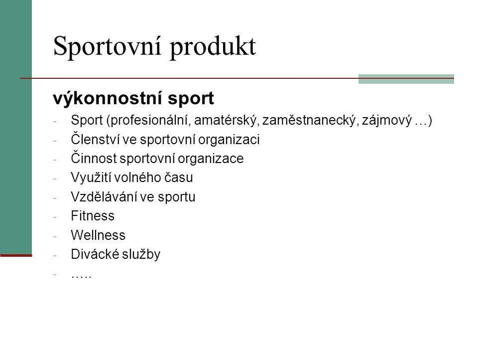 Sportovní produkt výkonnostní sport - Sport (profesionální, amatérský, zaměstnanecký, zájmový …) - Členství ve sportovní organizaci - Činnost sportovn
