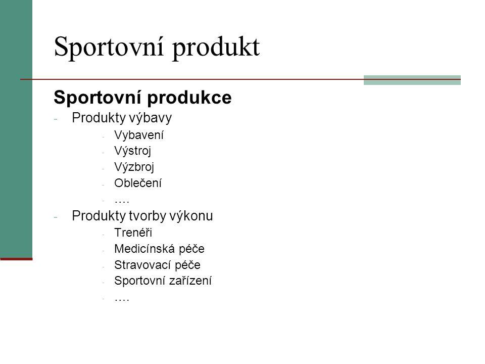 Sportovní produkt Sportovní produkce - Produkty výbavy - Vybavení - Výstroj - Výzbroj - Oblečení - …. - Produkty tvorby výkonu - Trenéři - Medicínská