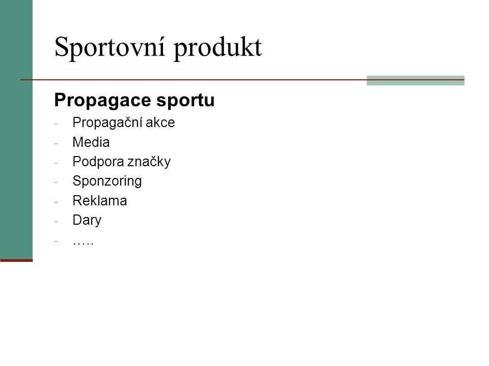 Sportovní produkt Propagace sportu - Propagační akce - Media - Podpora značky - Sponzoring - Reklama - Dary - …..