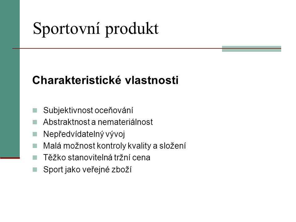 Sportovní produkt Charakteristické vlastnosti Subjektivnost oceňování Abstraktnost a nemateriálnost Nepředvídatelný vývoj Malá možnost kontroly kvalit