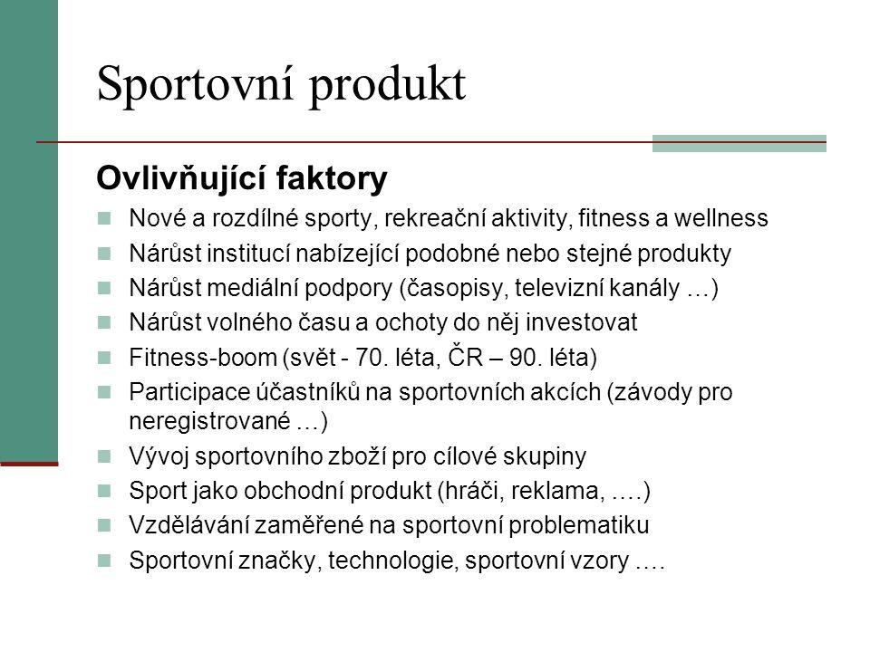 Sportovní produkt Ovlivňující faktory Nové a rozdílné sporty, rekreační aktivity, fitness a wellness Nárůst institucí nabízející podobné nebo stejné p