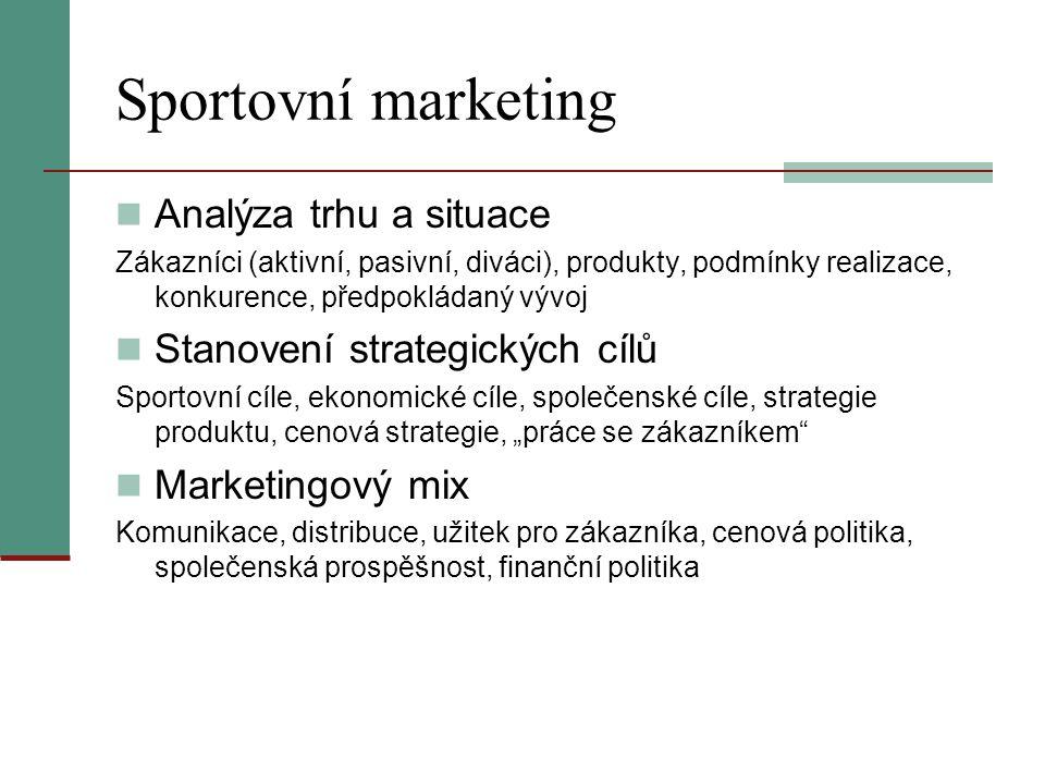 Sportovní marketing Analýza trhu a situace Zákazníci (aktivní, pasivní, diváci), produkty, podmínky realizace, konkurence, předpokládaný vývoj Stanove