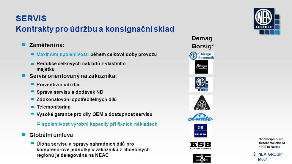 © NEA GROUP M004 SERVIS Zaměření na: Maximum spolehlivosti během celkové doby provozu Redukce celkových nákladů z vlastního majetku Servis orientovaný na zákazníka: Preventivní údržba Správa servisu a dodávek ND Zdokonalování opotřebitelných dílů Telemonitoring Vysoké garance pro díly OEM a dostupnost servisu = spolehlivost výrobní kapacity při fixních nákladech Globální úmluva Úloha servisu a správy náhradních dílů pro kompresorové jednotky u zákazníků z libovolných regionů je delegována na NEAC Borsig* Demag Kontrakty pro údržbu a konsignační sklad *for recips built before the end of 1995 in Berlin