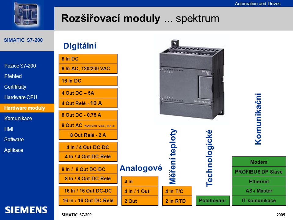 Automation and Drives SIMATIC HMI The Human Machine Interface SIMATIC S7-200 for internal use only Automation and Drives 2005 SIMATIC S7-200 Pozice S7