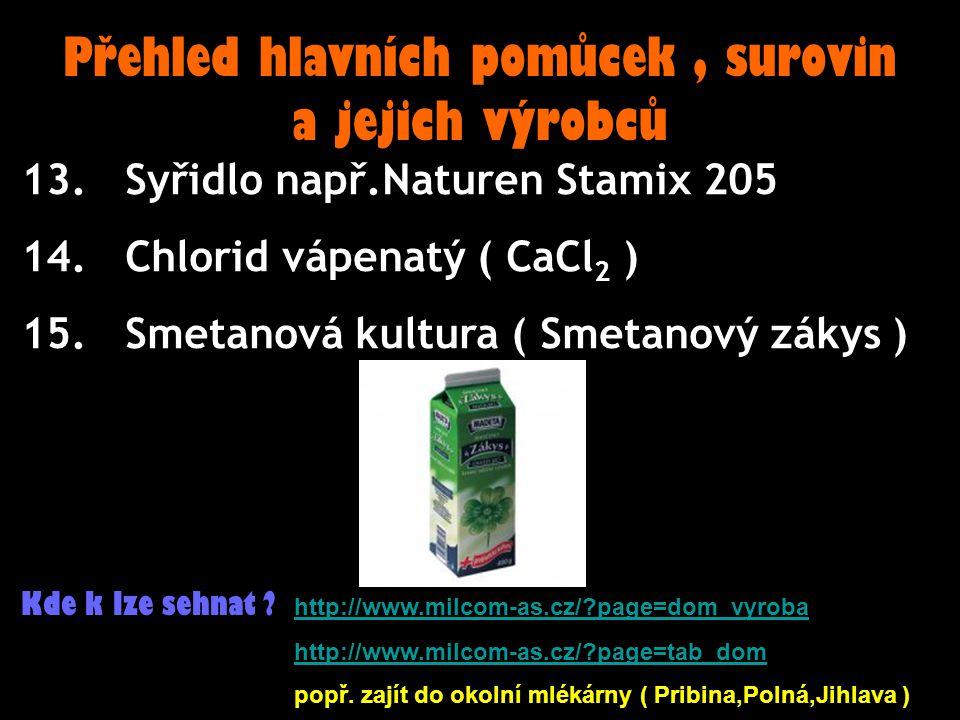Přehled hlavních pomůcek, surovin a jejich výrobců 13. Syřidlo např.Naturen Stamix 205 14. Chlorid vápenatý ( CaCl 2 ) 15. Smetanová kultura ( Smetano