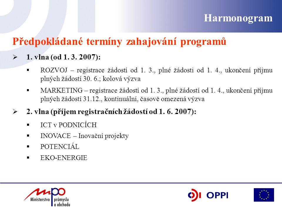 Harmonogram Předpokládané termíny zahajování programů  1.