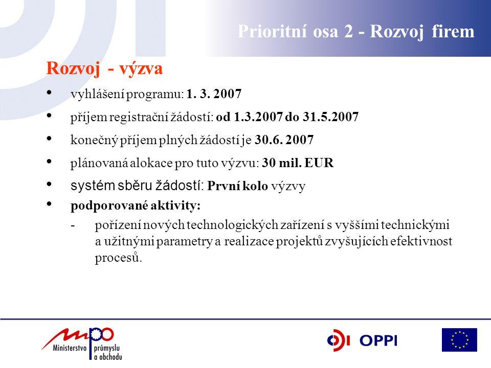 Prioritní osa 2 - Rozvoj firem Rozvoj - výzva vyhlášení programu: 1.