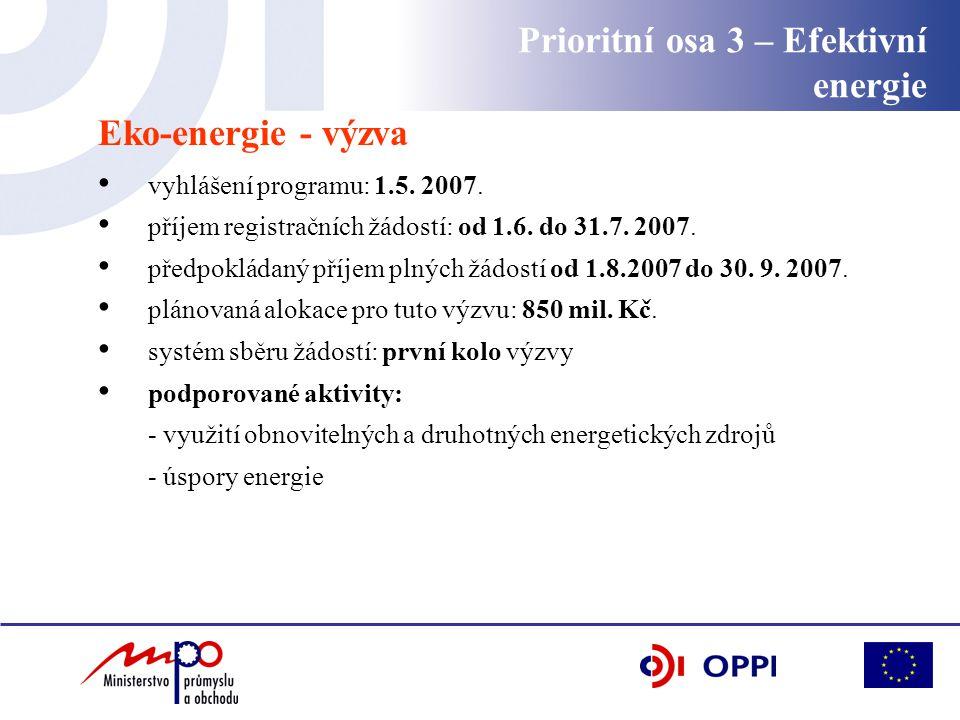 Prioritní osa 3 – Efektivní energie Eko-energie - výzva vyhlášení programu: 1.5.