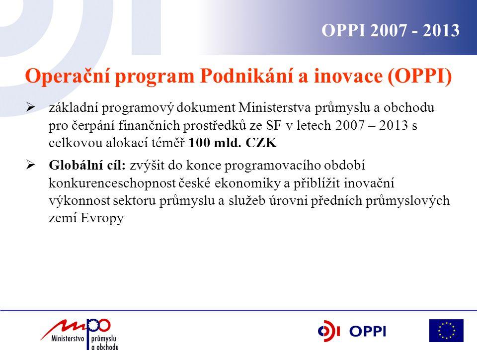 OPPI 2007 - 2013 Operační program Podnikání a inovace (OPPI)  základní programový dokument Ministerstva průmyslu a obchodu pro čerpání finančních prostředků ze SF v letech 2007 – 2013 s celkovou alokací téměř 100 mld.