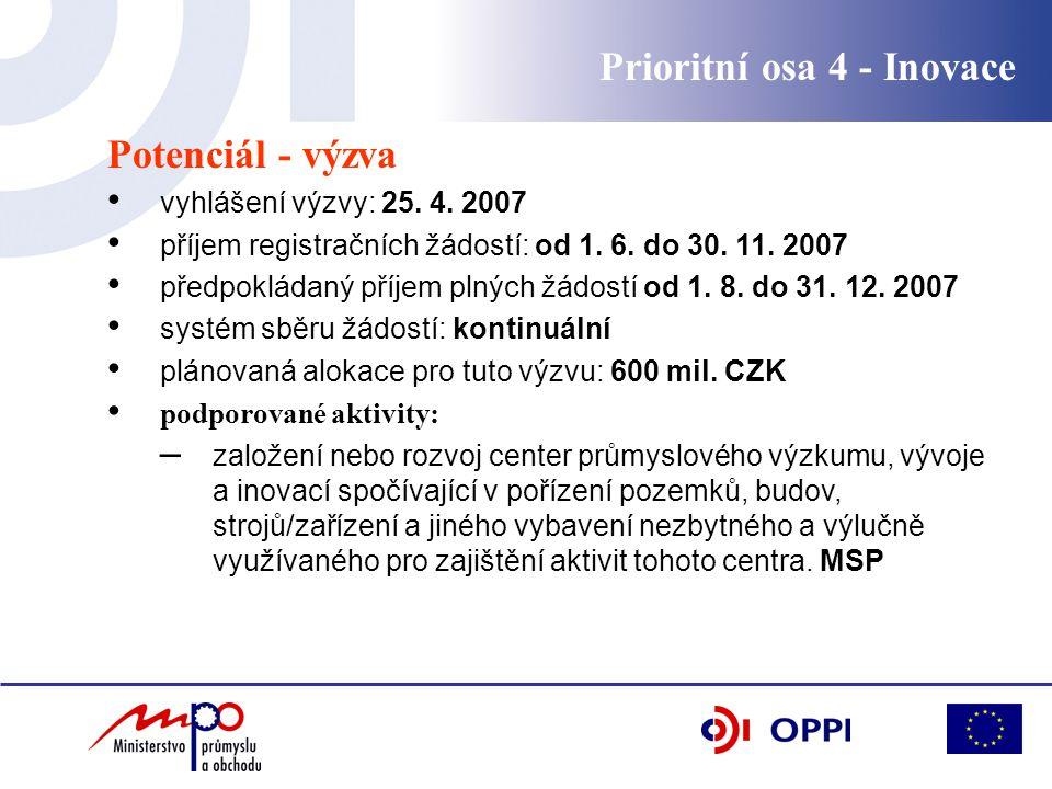 Potenciál - výzva vyhlášení výzvy: 25. 4. 2007 příjem registračních žádostí: od 1.