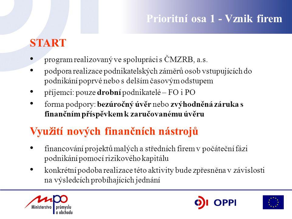 Prioritní osa 1 - Vznik firem START program realizovaný ve spolupráci s ČMZRB, a.s.
