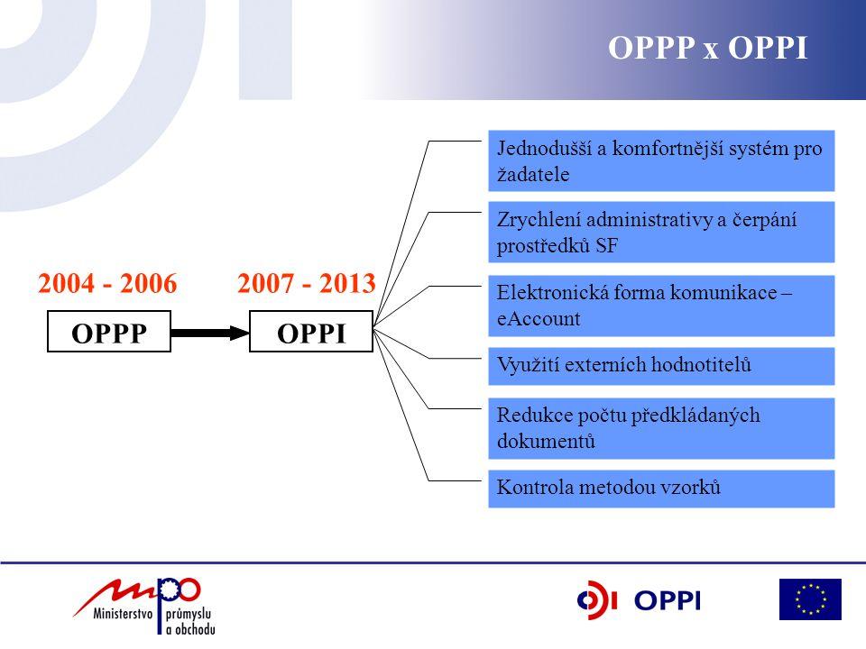 OPPPOPPI 2004 - 2006 Jednodušší a komfortnější systém pro žadatele Zrychlení administrativy a čerpání prostředků SF Elektronická forma komunikace – eAccount Využití externích hodnotitelů 2007 - 2013 Redukce počtu předkládaných dokumentů Kontrola metodou vzorků OPPP x OPPI