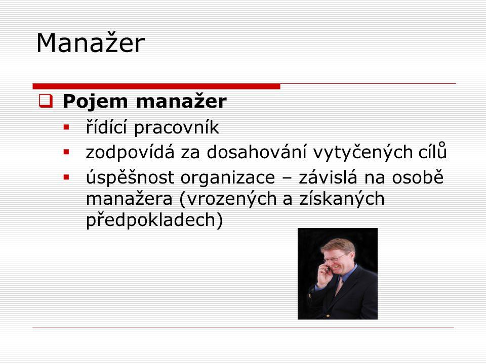 Manažer  Pojem manažer  řídící pracovník  zodpovídá za dosahování vytyčených cílů  úspěšnost organizace – závislá na osobě manažera (vrozených a získaných předpokladech)