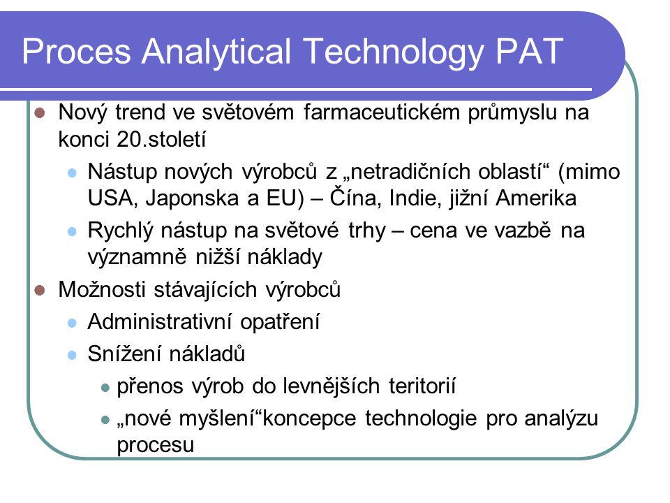 """Proces Analytical Technology PAT Nový trend ve světovém farmaceutickém průmyslu na konci 20.století Nástup nových výrobců z """"netradičních oblastí"""" (mi"""
