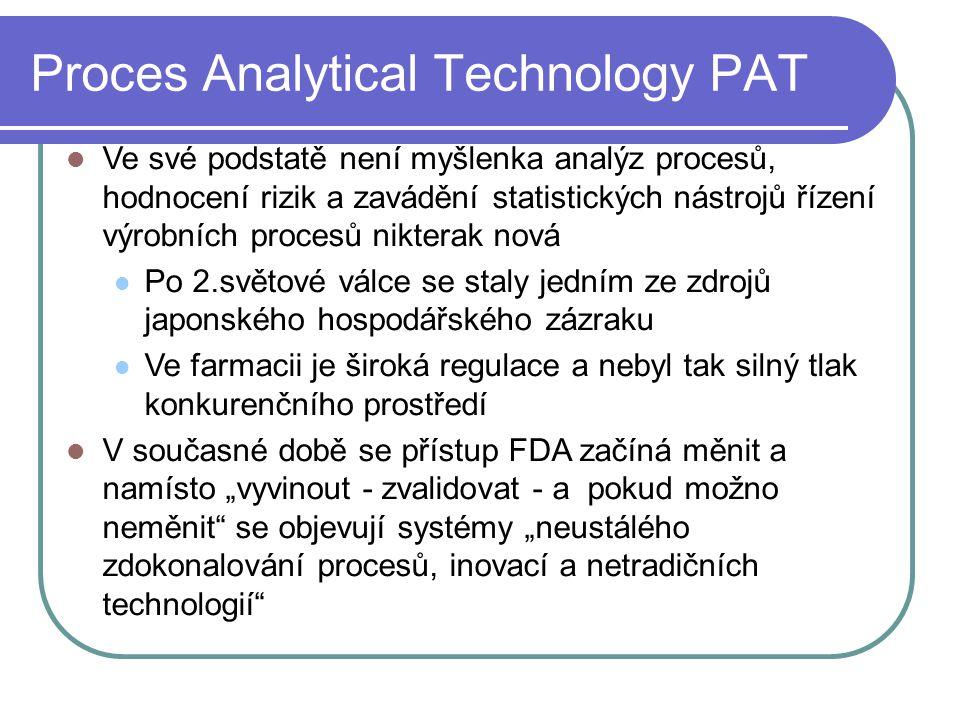 Proces Analytical Technology PAT Ve své podstatě není myšlenka analýz procesů, hodnocení rizik a zavádění statistických nástrojů řízení výrobních proc