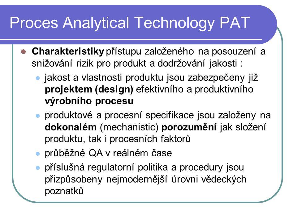 Proces Analytical Technology PAT Charakteristiky přístupu založeného na posouzení a snižování rizik pro produkt a dodržování jakosti : jakost a vlastn