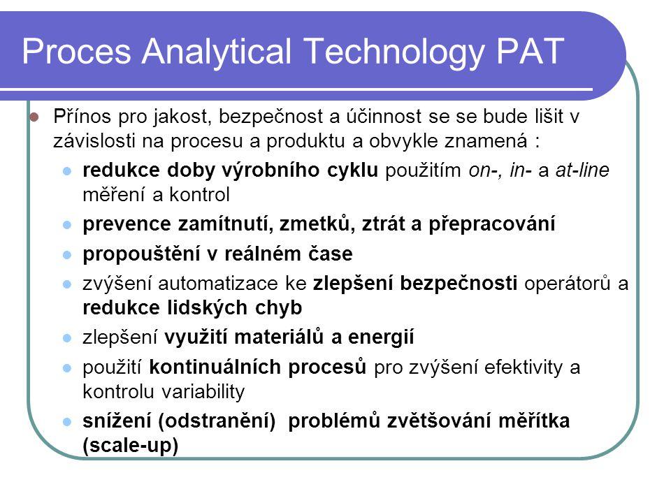 Proces Analytical Technology PAT Přínos pro jakost, bezpečnost a účinnost se se bude lišit v závislosti na procesu a produktu a obvykle znamená : redu