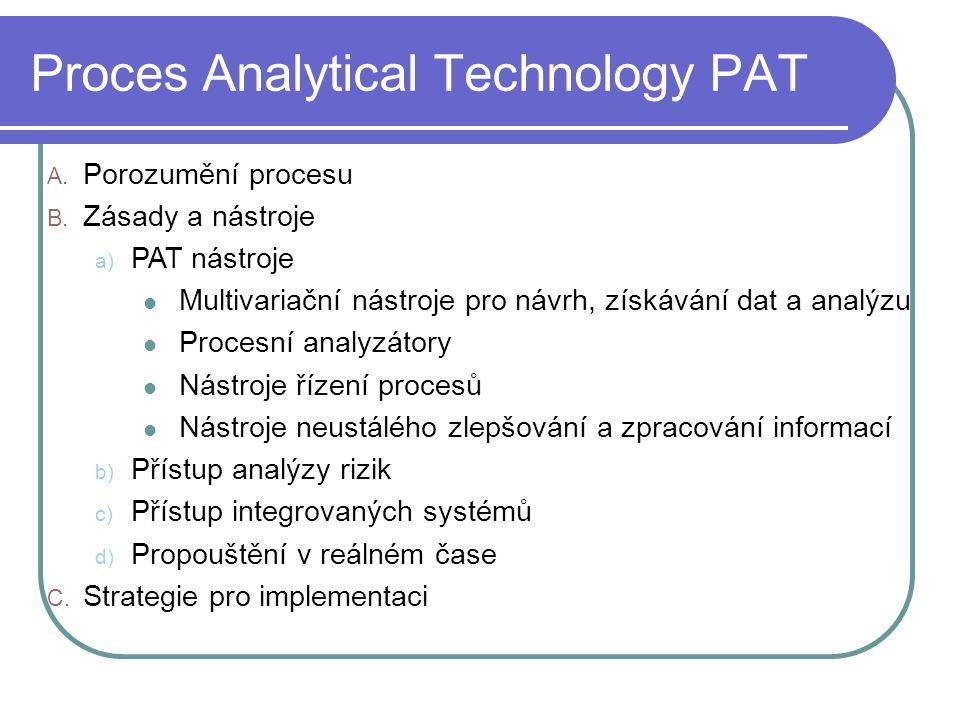 Proces Analytical Technology PAT A. Porozumění procesu B. Zásady a nástroje a) PAT nástroje Multivariační nástroje pro návrh, získávání dat a analýzu