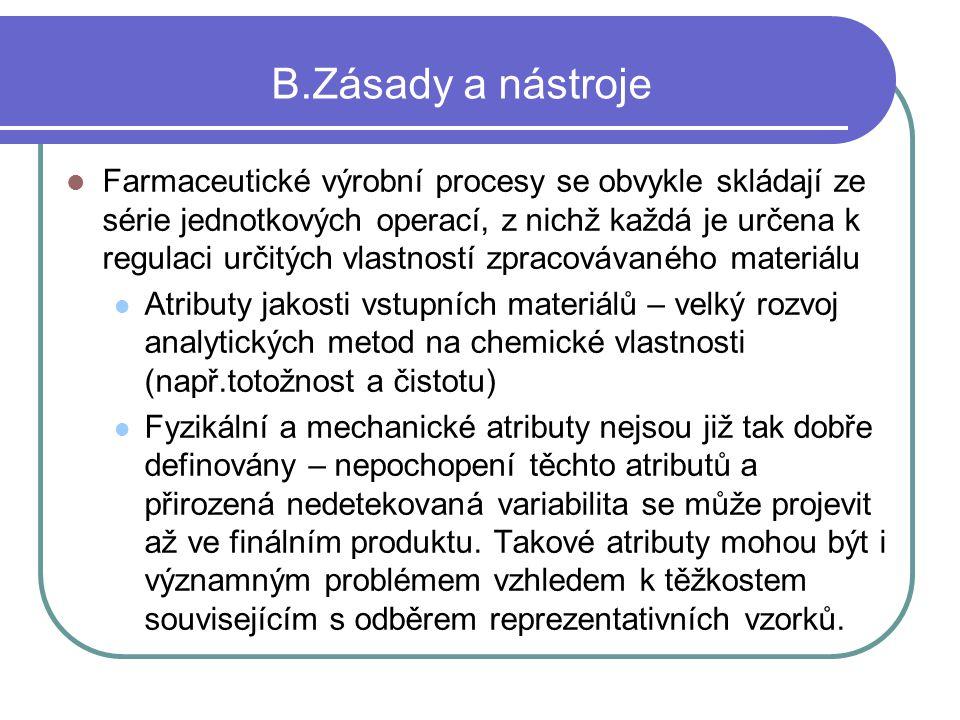 B.Zásady a nástroje Farmaceutické výrobní procesy se obvykle skládají ze série jednotkových operací, z nichž každá je určena k regulaci určitých vlast