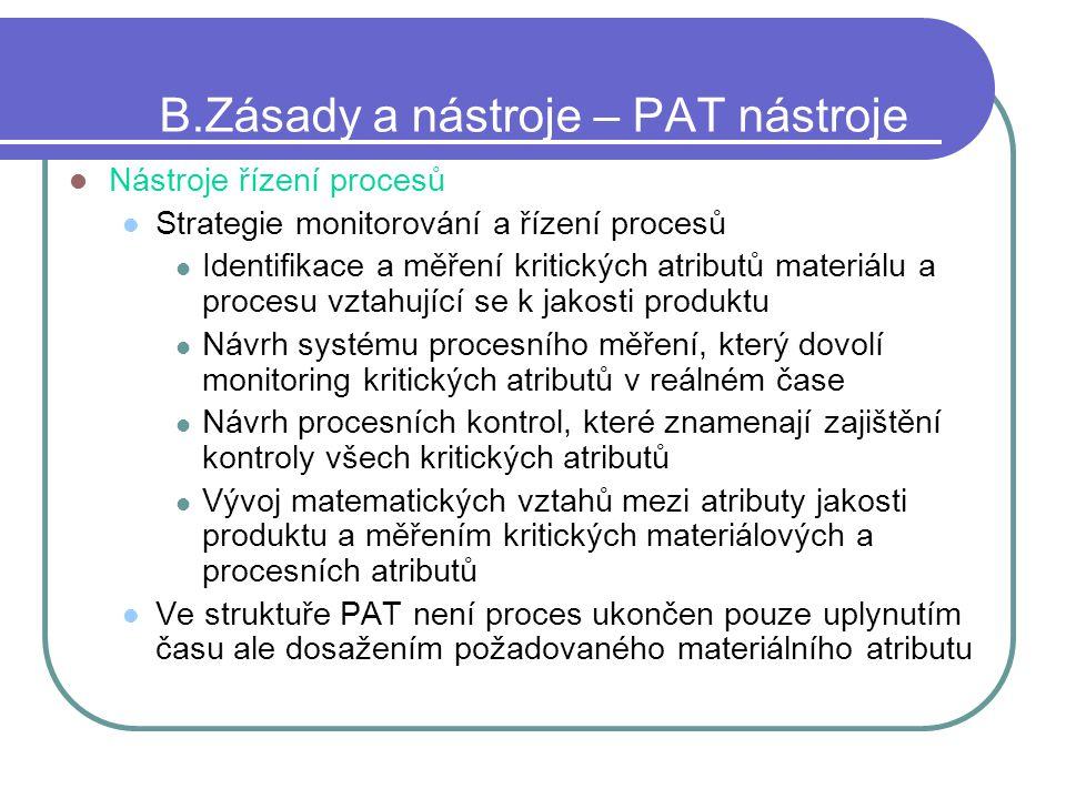 B.Zásady a nástroje – PAT nástroje Nástroje řízení procesů Strategie monitorování a řízení procesů Identifikace a měření kritických atributů materiálu