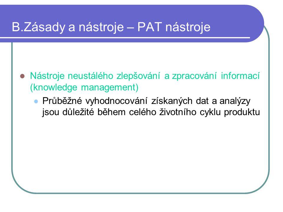B.Zásady a nástroje – PAT nástroje Nástroje neustálého zlepšování a zpracování informací (knowledge management) Průběžné vyhodnocování získaných dat a
