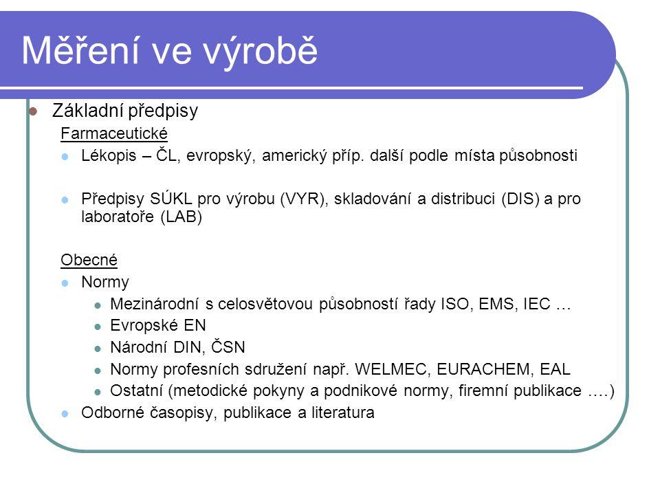 Měření ve výrobě Základní předpisy Farmaceutické Lékopis – ČL, evropský, americký příp. další podle místa působnosti Předpisy SÚKL pro výrobu (VYR), s