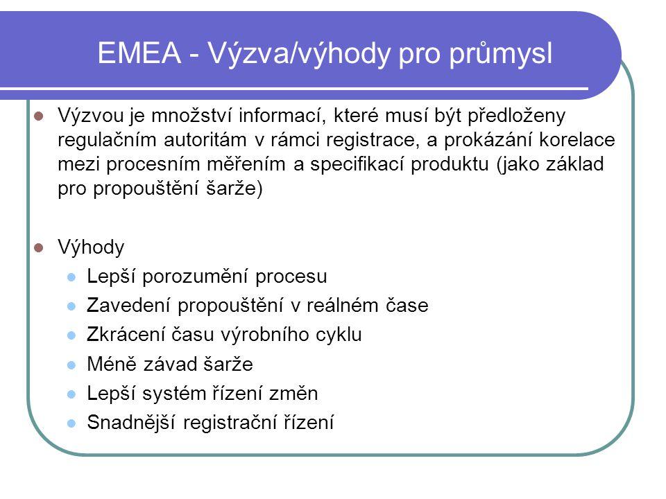 EMEA - Výzva/výhody pro průmysl Výzvou je množství informací, které musí být předloženy regulačním autoritám v rámci registrace, a prokázání korelace