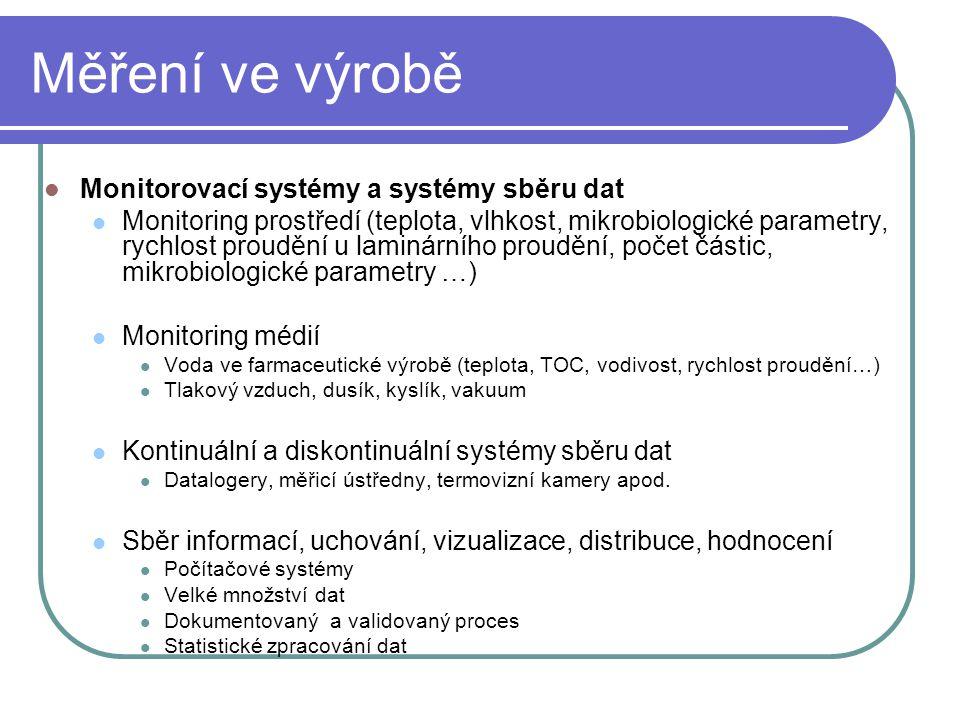 Měření ve výrobě Monitorovací systémy a systémy sběru dat Monitoring prostředí (teplota, vlhkost, mikrobiologické parametry, rychlost proudění u lamin