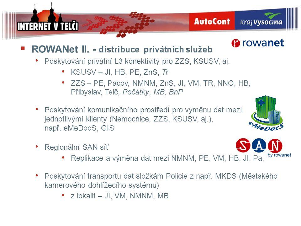  ROWANet II. - distribuce privátních služeb Poskytování privátní L3 konektivity pro ZZS, KSUSV, aj. KSUSV – JI, HB, PE, ZnS, Tr ZZS – PE, Pacov, NMNM
