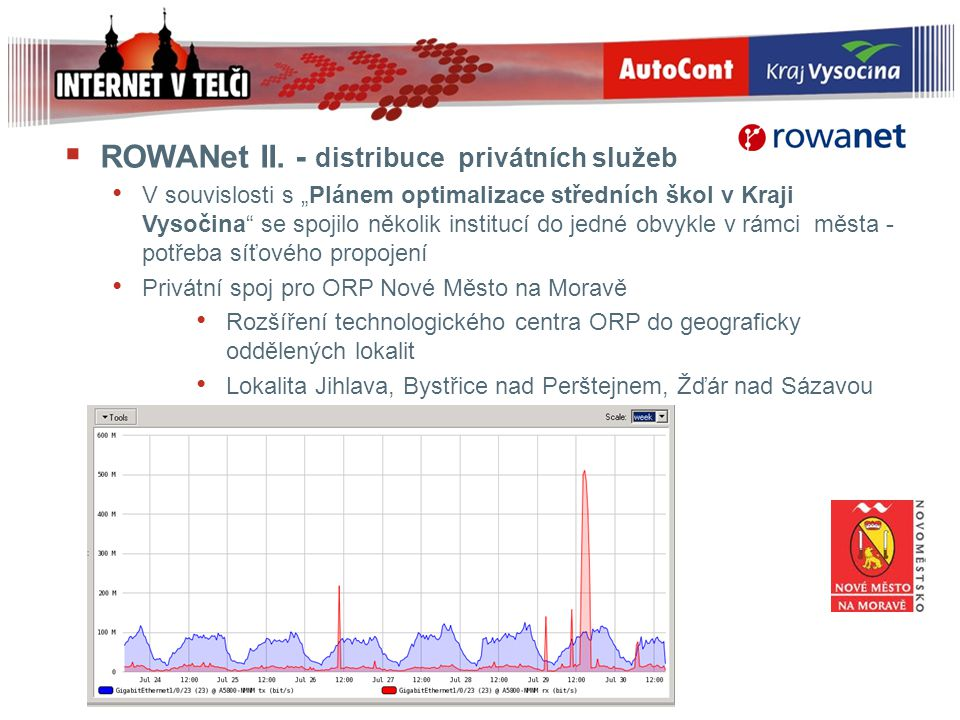 """ ROWANet II. - distribuce privátních služeb V souvislosti s """"Plánem optimalizace středních škol v Kraji Vysočina"""" se spojilo několik institucí do jed"""