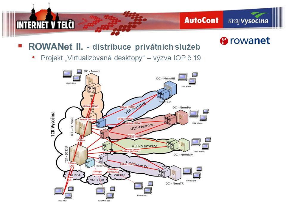 """ ROWANet II. - distribuce privátních služeb Projekt """"Virtualizované desktopy"""" – výzva IOP č.19"""