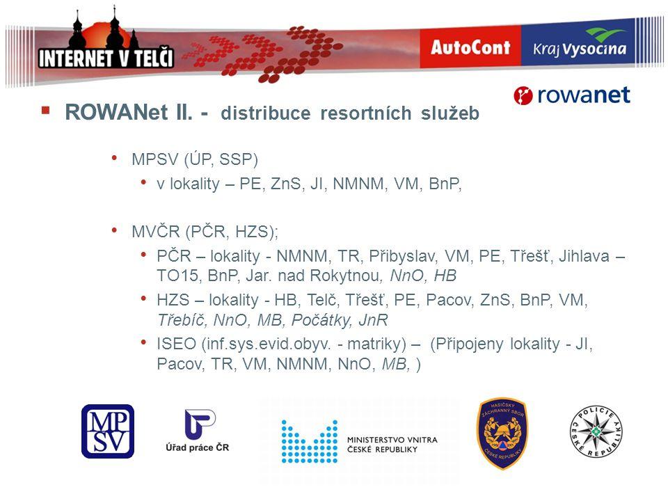  ROWANet II. - distribuce resortních služeb MPSV (ÚP, SSP) v lokality – PE, ZnS, JI, NMNM, VM, BnP, MVČR (PČR, HZS); PČR – lokality - NMNM, TR, Přiby
