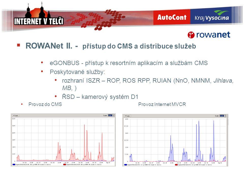  ROWANet II. - přístup do CMS a distribuce služeb eGONBUS - přístup k resortním aplikacím a službám CMS Poskytované služby: rozhraní ISZR – ROP, ROS