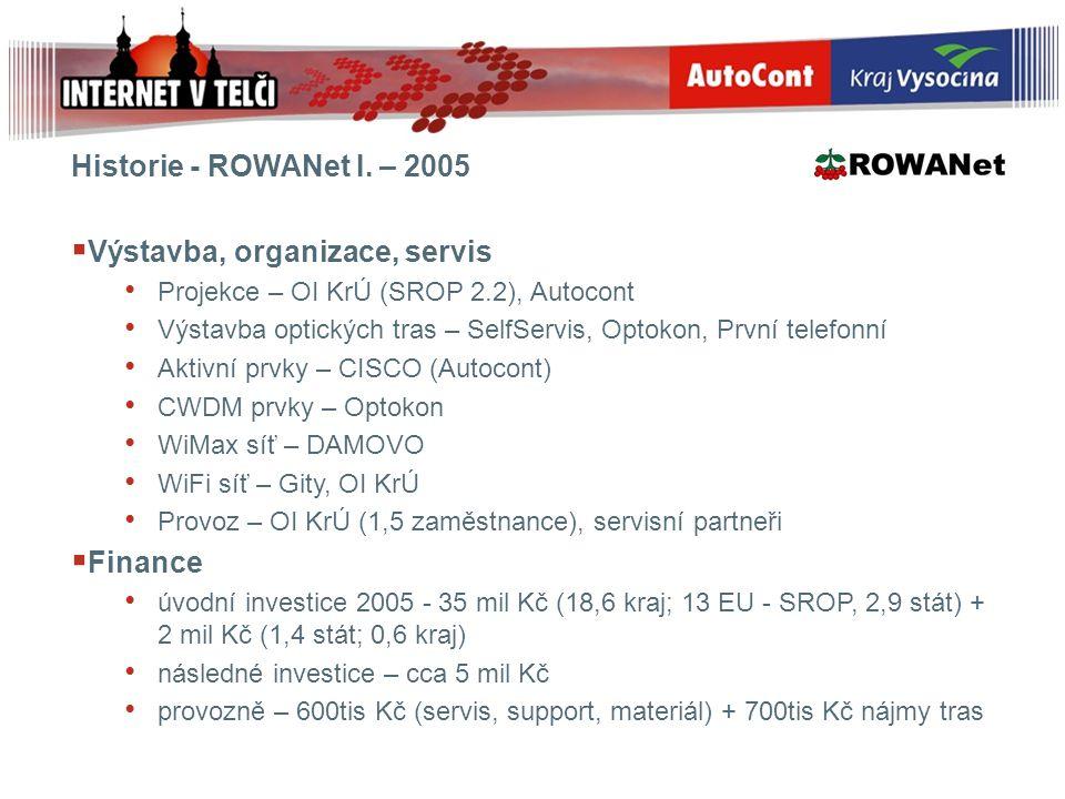 Historie - ROWANet I. – 2005  Výstavba, organizace, servis Projekce – OI KrÚ (SROP 2.2), Autocont Výstavba optických tras – SelfServis, Optokon, Prvn