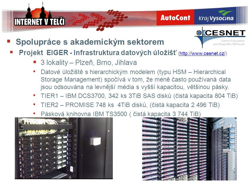  Spolupráce s akademickým sektorem  Projekt EIGER - Infrastruktura datových úložišť (http://www.cesnet.cz/)http://www.cesnet.cz/  3 lokality – Plze
