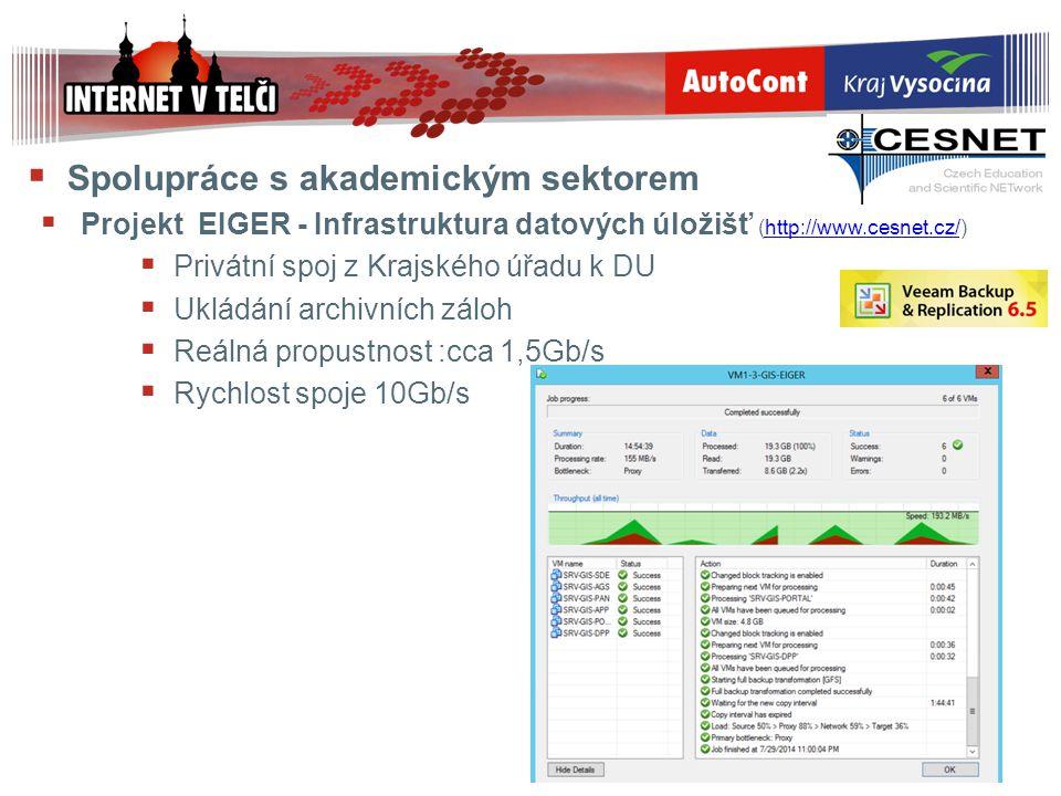  Spolupráce s akademickým sektorem  Projekt EIGER - Infrastruktura datových úložišť (http://www.cesnet.cz/)http://www.cesnet.cz/  Privátní spoj z K