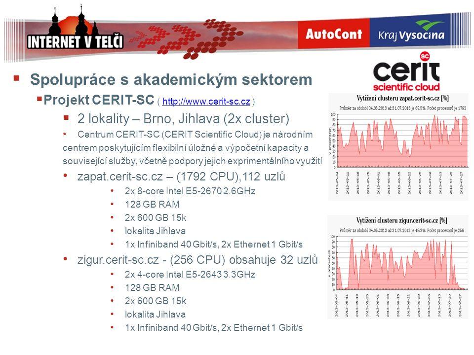  Spolupráce s akademickým sektorem  Projekt CERIT-SC ( http://www.cerit-sc.cz )http://www.cerit-sc.cz  2 lokality – Brno, Jihlava (2x cluster) Cent