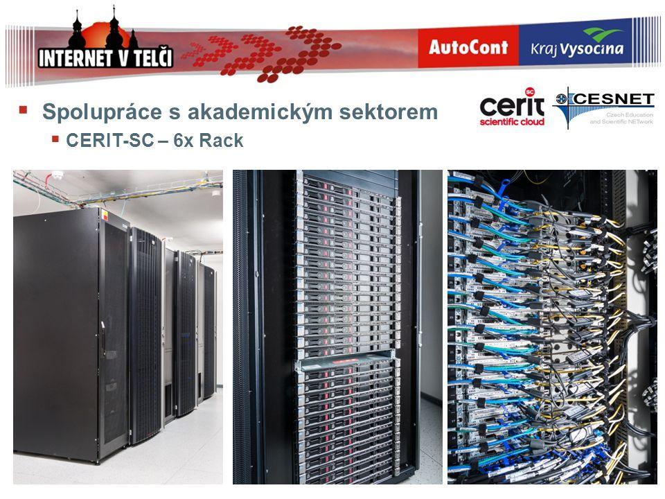  Spolupráce s akademickým sektorem  CERIT-SC – 6x Rack