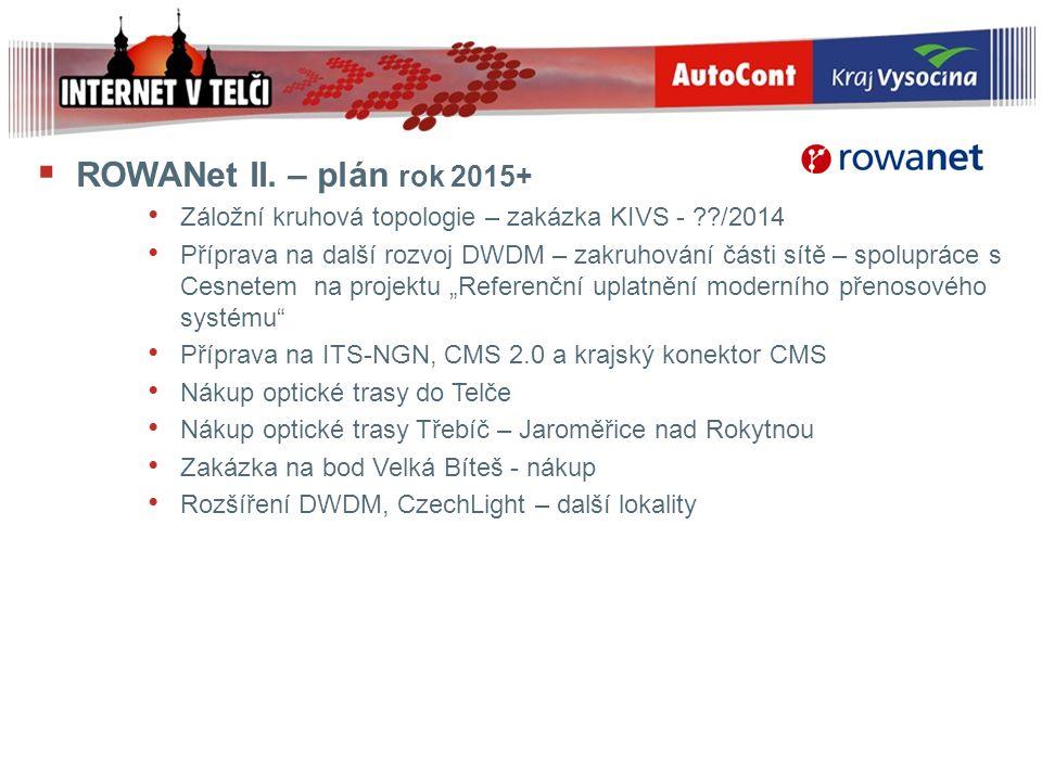  ROWANet II. – plán rok 2015+ Záložní kruhová topologie – zakázka KIVS - ??/2014 Příprava na další rozvoj DWDM – zakruhování části sítě – spolupráce
