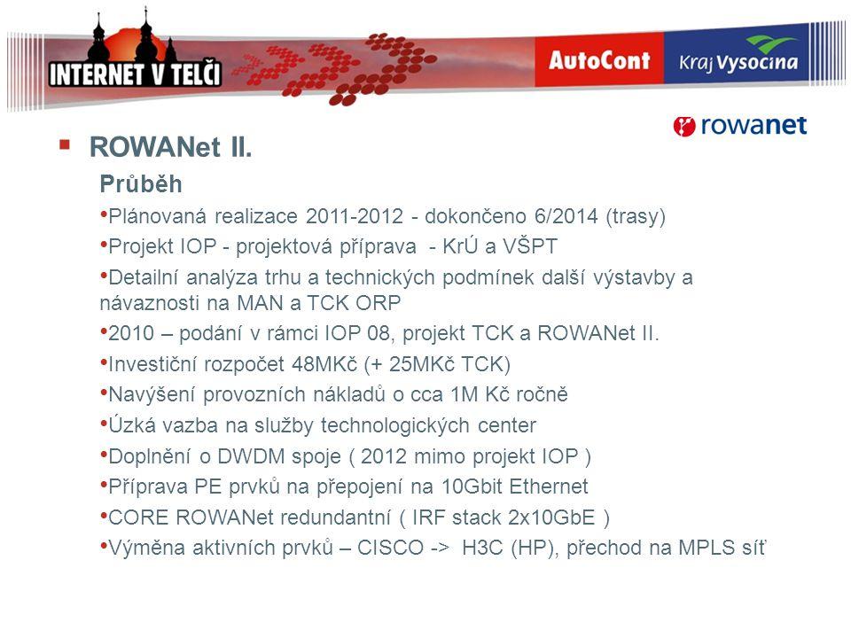  ROWANet II. Průběh Plánovaná realizace 2011-2012 - dokončeno 6/2014 (trasy) Projekt IOP - projektová příprava - KrÚ a VŠPT Detailní analýza trhu a t
