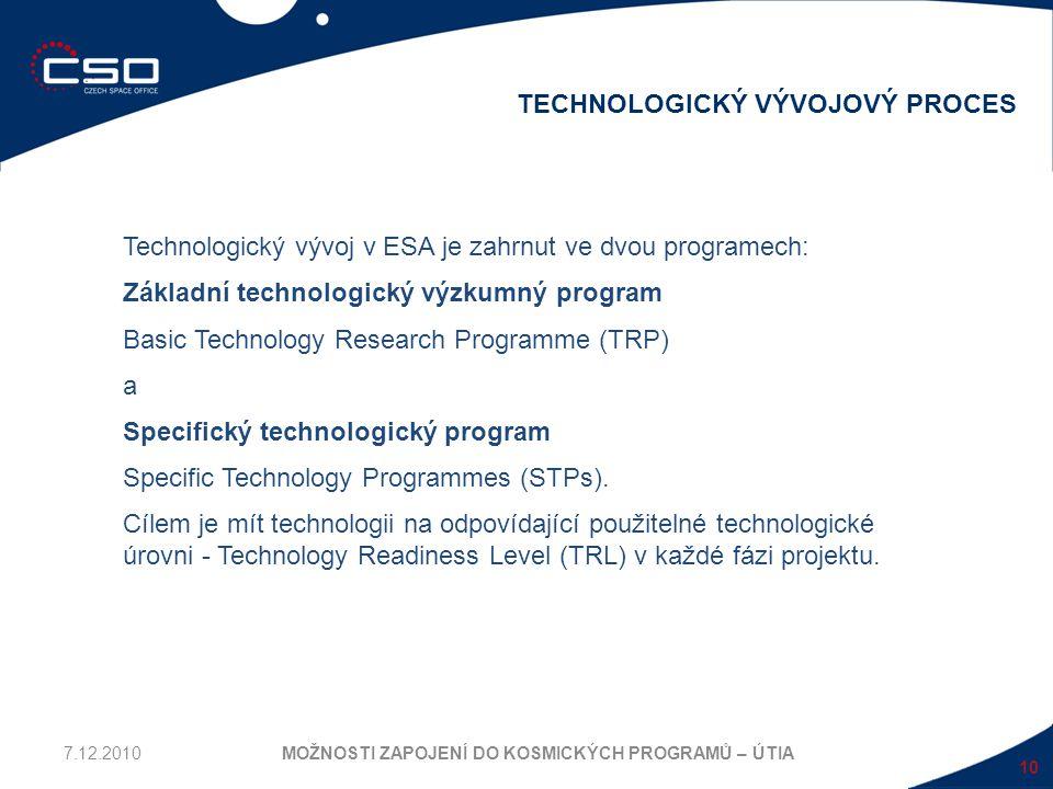 10 TECHNOLOGICKÝ VÝVOJOVÝ PROCES MOŽNOSTI ZAPOJENÍ DO KOSMICKÝCH PROGRAMŮ – ÚTIA Technologický vývoj v ESA je zahrnut ve dvou programech: Základní tec