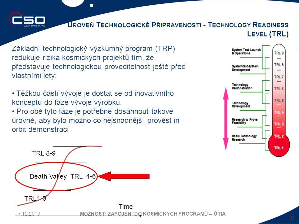 11 Ú ROVEŇ T ECHNOLOGICKÉ P ŘIPRAVENOSTI - T ECHNOLOGY R EADINESS L EVEL (TRL) MOŽNOSTI ZAPOJENÍ DO KOSMICKÝCH PROGRAMŮ – ÚTIA Základní technologický