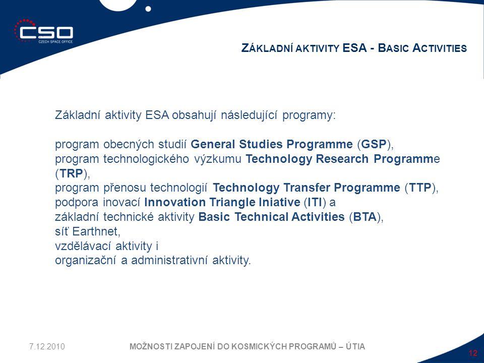 12 Z ÁKLADNÍ AKTIVITY ESA - B ASIC A CTIVITIES MOŽNOSTI ZAPOJENÍ DO KOSMICKÝCH PROGRAMŮ – ÚTIA Základní aktivity ESA obsahují následující programy: pr