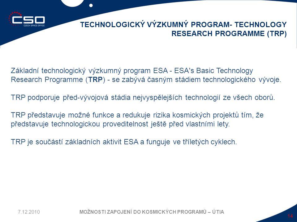 14 TECHNOLOGICKÝ VÝZKUMNÝ PROGRAM- TECHNOLOGY RESEARCH PROGRAMME (TRP) MOŽNOSTI ZAPOJENÍ DO KOSMICKÝCH PROGRAMŮ – ÚTIA Základní technologický výzkumný