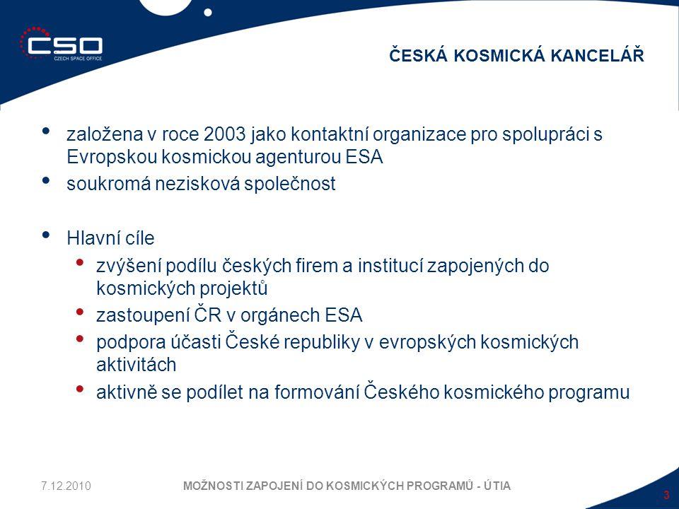 24 F INANCE PRO O BLAST K OSMONAUTIKY MOŽNOSTI ZAPOJENÍ DO KOSMICKÝCH PROGRAMŮ – ÚTIA 1)ČR - zatím pracuje na formování svého vlastního kosmického programu, současné investice směřují přes různá ministerstva, příspěvky Evropské komisi (EK), Grantovou Agenturu (GA) a do vybraných programů ESA.
