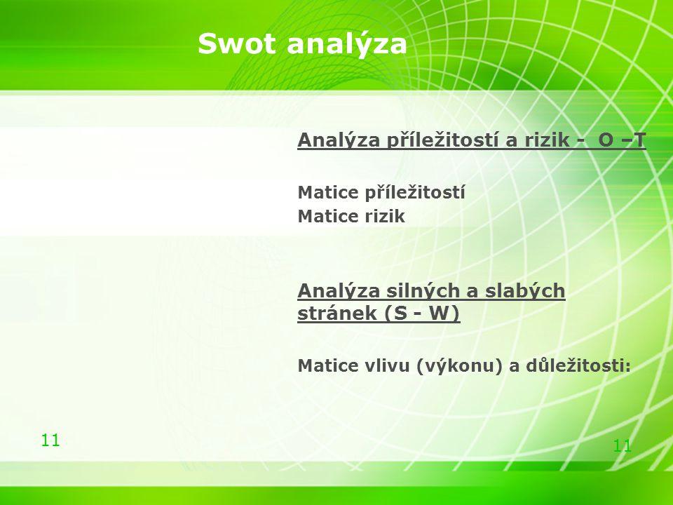 11 Swot analýza Analýza příležitostí a rizik - O –T Matice příležitostí Matice rizik Analýza silných a slabých stránek (S - W) Matice vlivu (výkonu) a