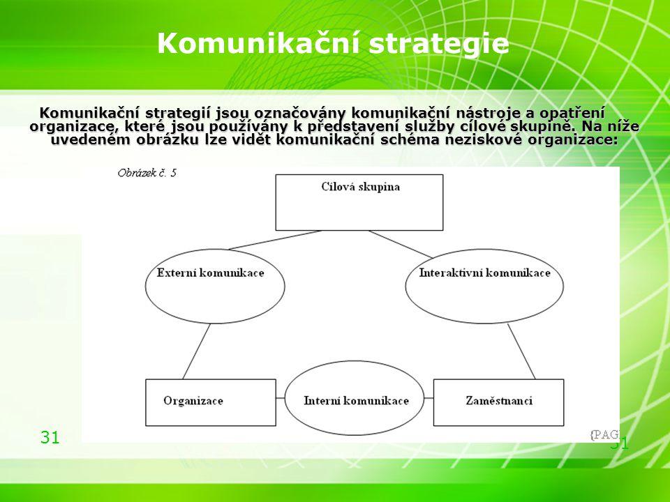 31 Komunikační strategie Komunikační strategií jsou označovány komunikační nástroje a opatření organizace, které jsou používány k představení služby c