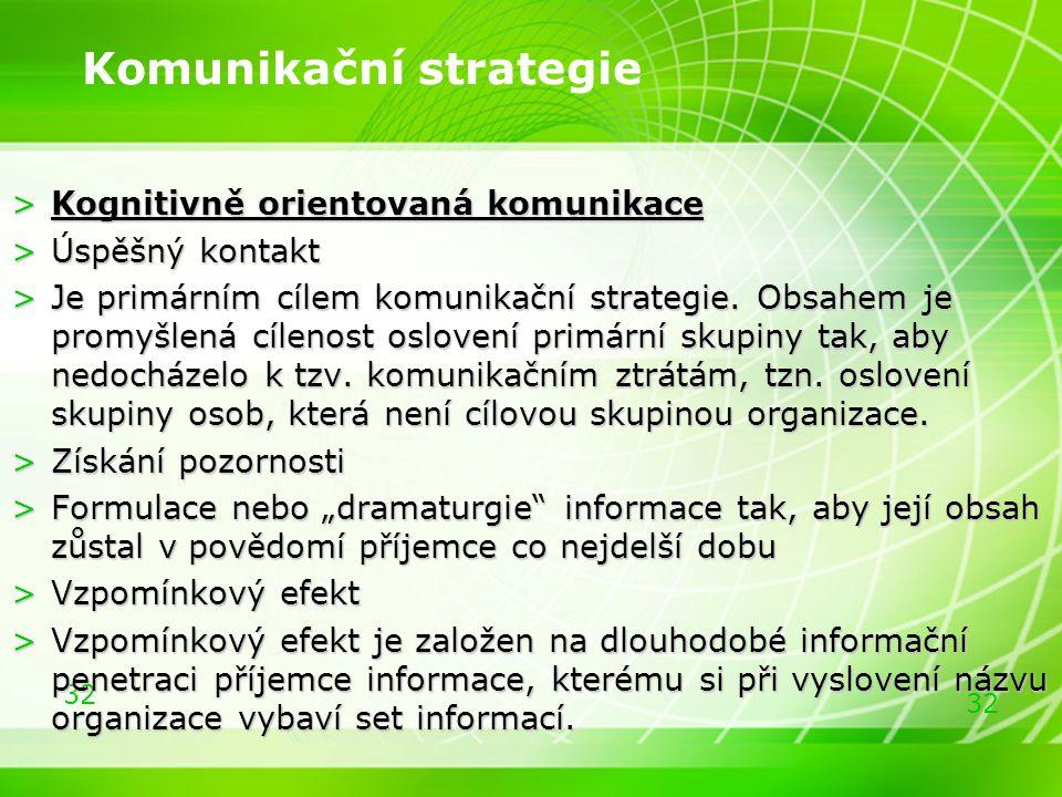 32 Komunikační strategie >Kognitivně orientovaná komunikace >Úspěšný kontakt >Je primárním cílem komunikační strategie. Obsahem je promyšlená cílenost