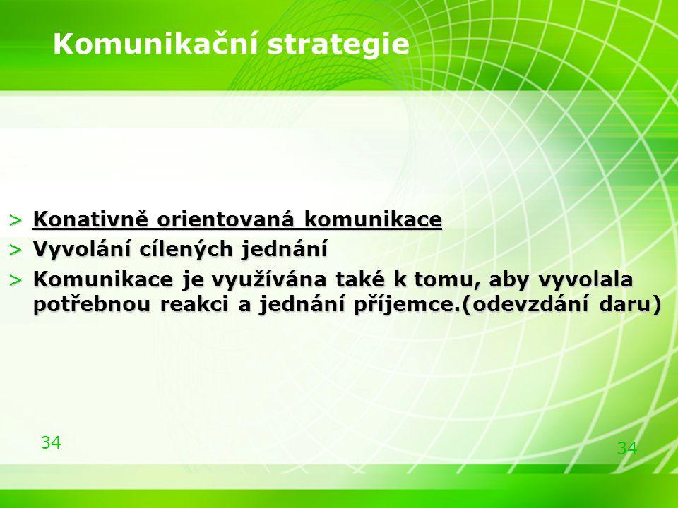 34 Komunikační strategie >Konativně orientovaná komunikace >Vyvolání cílených jednání >Komunikace je využívána také k tomu, aby vyvolala potřebnou rea